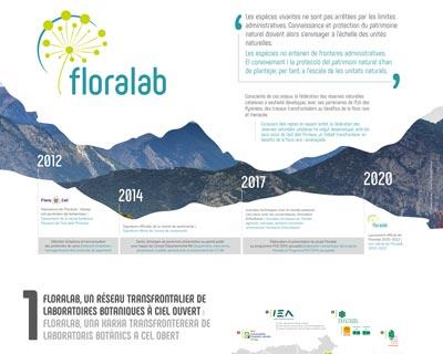 Visuel du panneau de présentation du projet Floralab